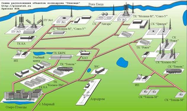 Схема расположения объектов